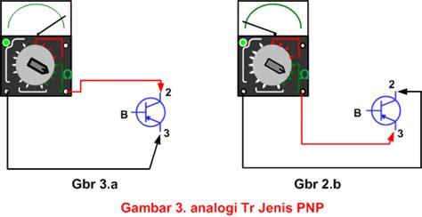 gambar transistor dan penjelasannya cara menentukkan kaki transistor bayusamudera
