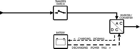 microtek 600va ups circuit diagram wiring diagram