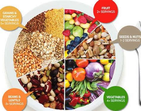 healthy indian vegetarian diet to the 1200 calorie indian diet plan for healthy weight loss