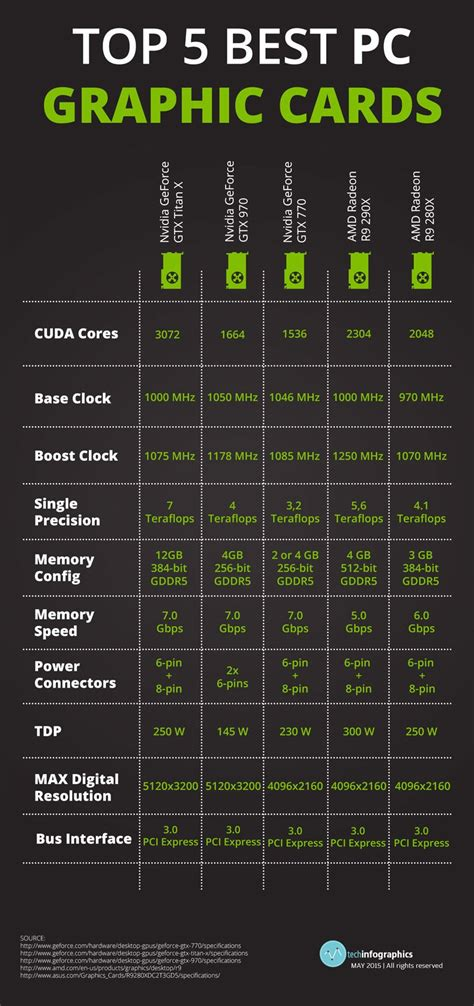 best pc graphic card best pc graphic cards