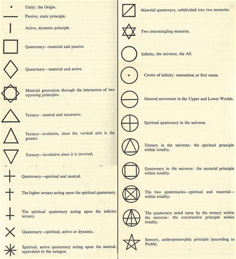 Geometric Pattern Meanings | small geometric tattoo meanings google search tattoo