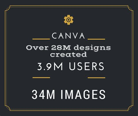 canva guide canva a fabulous design tool 171 the photographer s guide