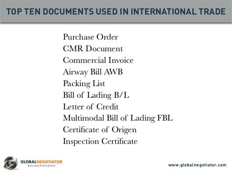 Letter Of Credit Documents Used In Export Trade International Trade Documents 10 Top Documents