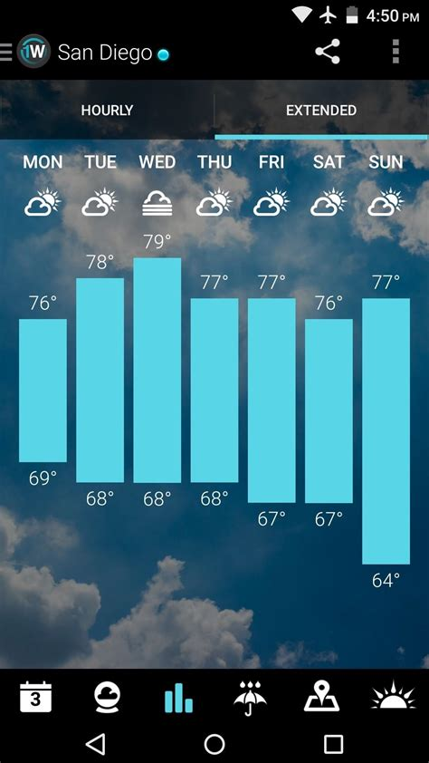 weather app for android the 5 best weather apps for android 171 android gadget hacks