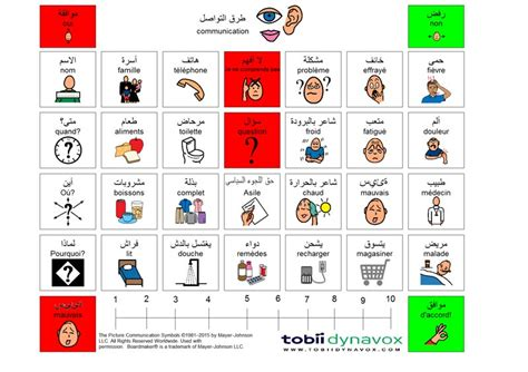 communication board template refugee communication boards