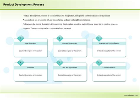 product development process template pictures to pin on