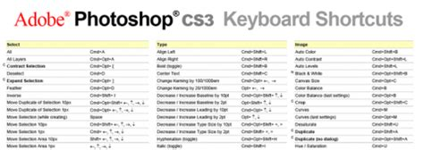 tutorial photoshop cs3 español pdf spelesprieks lv 187 page 439