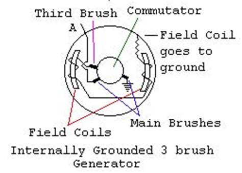 hd wallpapers brush generator wiring diagram epb eiftcom press