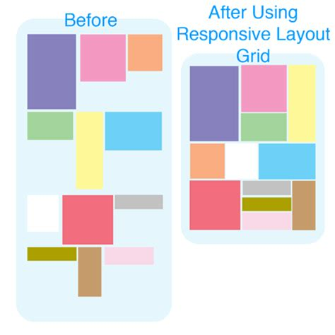 responsive layout grid html responsive layout grid cosculture rapidweaver stacks