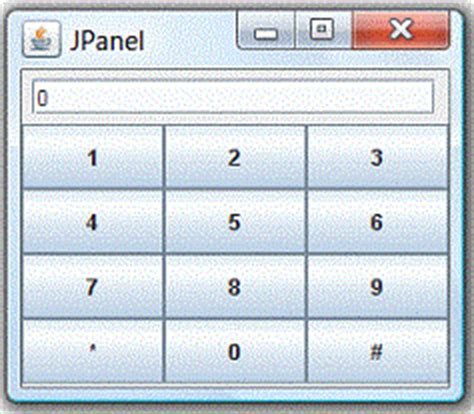 swing jpanel gui programming java programming tutorial