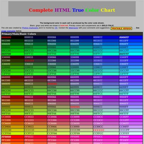 html table background color complete html true color chart table of color codes for