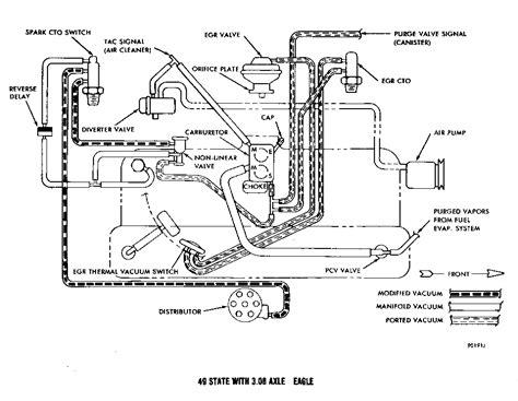 1977 jeep cj7 304 v8 engine diagram 1977 free engine