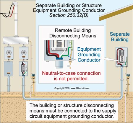 electrical conductors and equipment used in construction must be installing a 3 wire feeder no equipment ground to a pool house electrical construction
