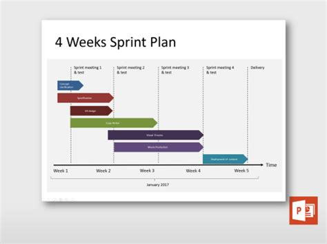 sprint planning template templates archive page 2 of 7 project templates guru