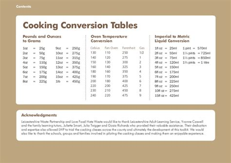 lfhw scotland cooking conversion table wrap resource