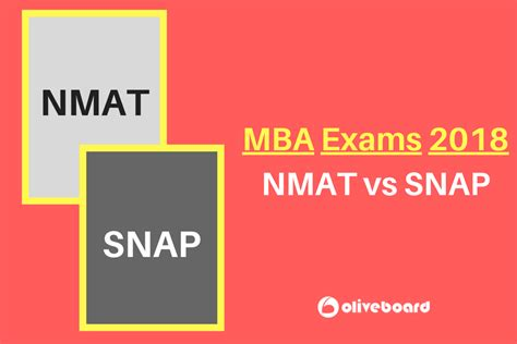 Nmat Mba by Mba Exams 2018 Nmat Vs Snap Mba Preparation