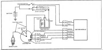 ford 460 ignition coil diagram ford free engine image for user manual