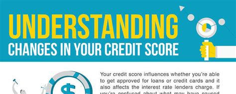 what credit score is needed to rent a house what credit score is needed to rent a house 28 images what credit score do you