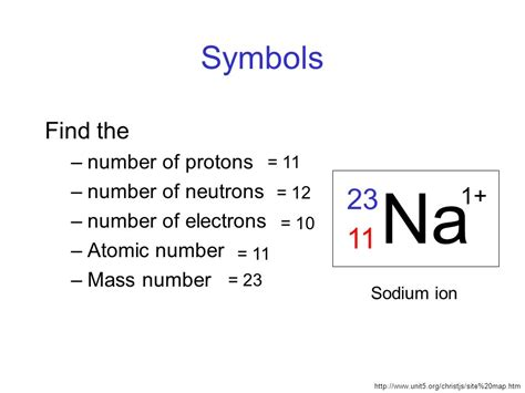 How Do You Calculate The Number Of Protons by Subatomic Particles Atomic Number And Atomic Mass Ppt
