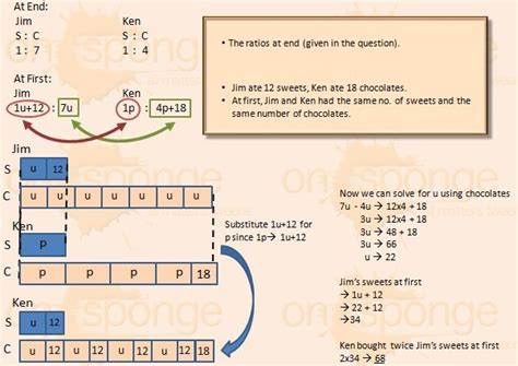 pattern questions psle word problems understand problem context first