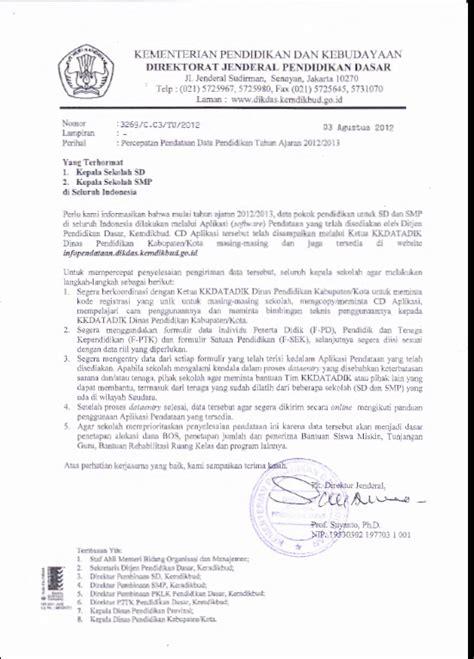 contoh surat dinas resmi sekolah the knownledge