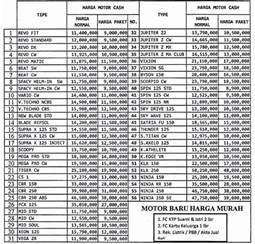 Harga Honda Baru Search Results For Harga Baru Honda Vario 150 Cc