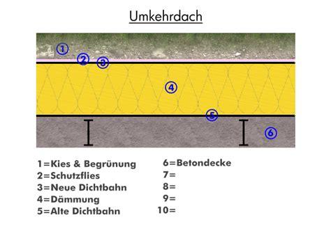 Betondecke Dämmen Dachboden by Flachdach Umkehrdach Dachneigung Pultdach Und