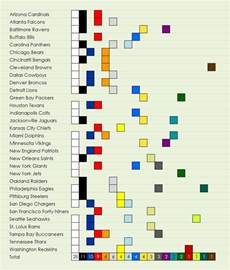 nfl team colors chart i charts