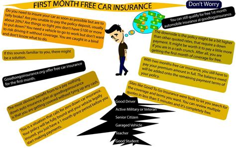 First Month Free Car Insurance   At goodtogoinsurance