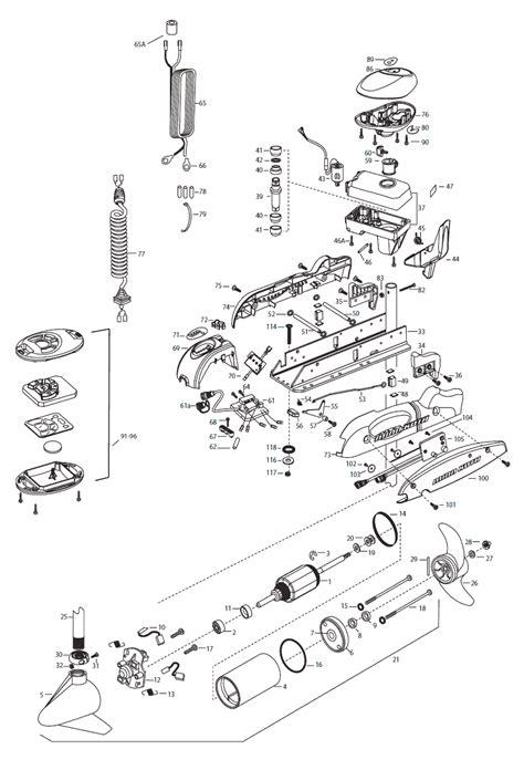 minn kota maxxum 101 parts diagram minn kota riptide