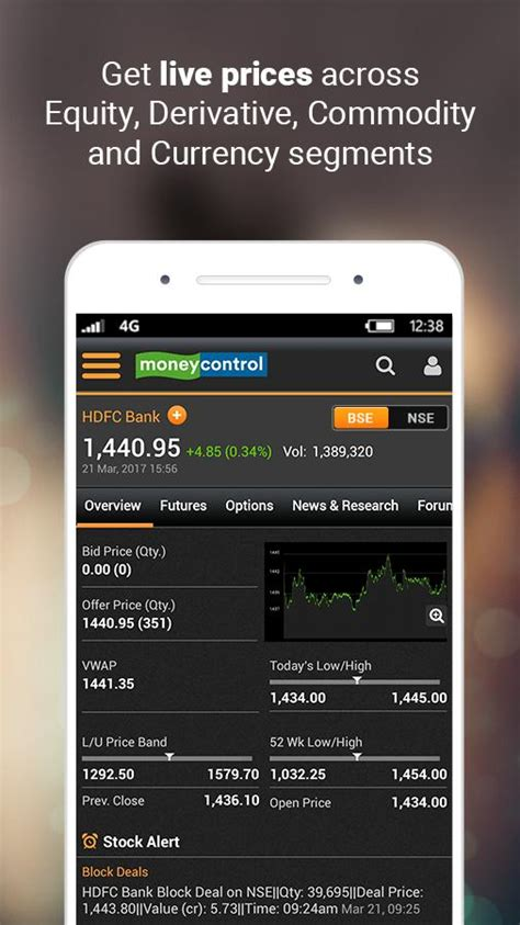 l mobile market moneycontrol markets on mobile android apps on play