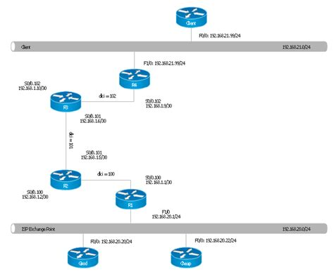 network logical layout bus network topology hybrid network topology network