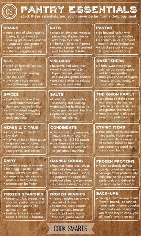 list of kitchen essentials stock this list of pantry essentials to always have a meal