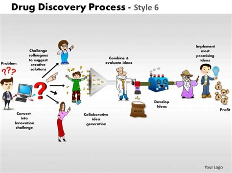 image gallery discovery process