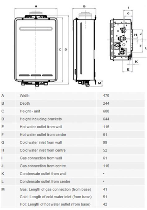 bosch infinity water rinnai infinity hd250 gas water heater