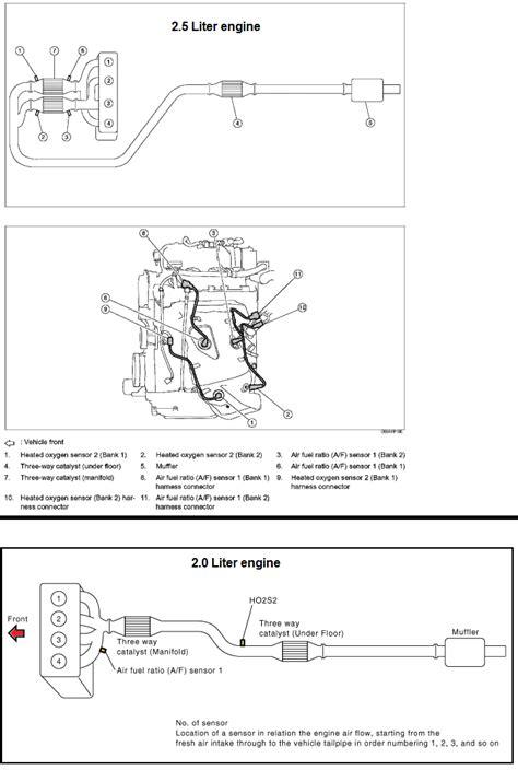 ho2s heater circuit high bank 2 sensor 2 wiring