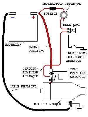 colocar cadenas gorila pin by jesus pulio up on circuito de arranque camaro rs