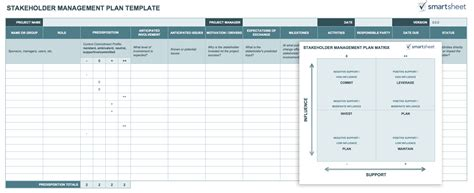stakeholder management plan template stakeholder matrix template free construction project
