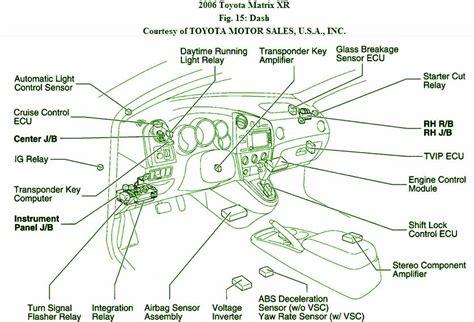 starter cut relay circuit wiring diagrams