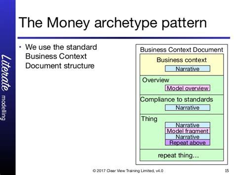 rule archetype pattern literate modelling v4