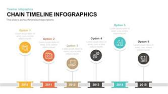 chain timeline infographics powerpoint and keynote