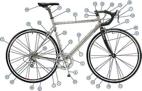 bike seat parts diagram anatomy nc2sd 2010 info zone