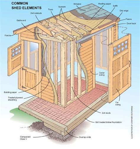 shed diagrams shed diagram jpg 500 215 532 380 south st