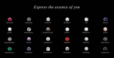 » Essence Charms Something You Said