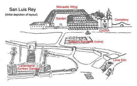 mission san luis rey de francia floor plan layout of san luis rey california missions resource center