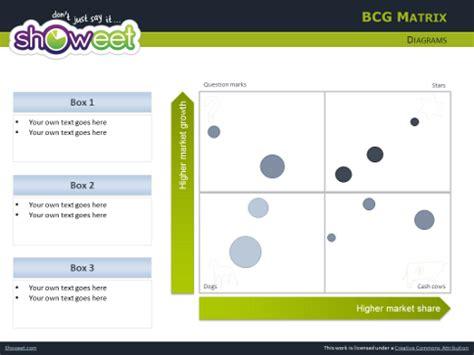 bcg matrix  powerpoint