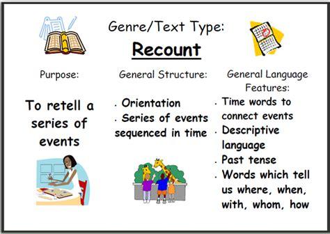 biography recount generic structure 8 contoh recount text dan arti terbaru kursus inggris