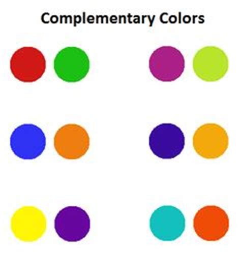 complementary paint colors biology complementary colors in nature curriculum
