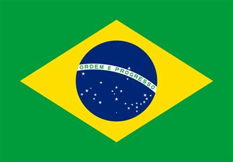 Brazil National Flag Images