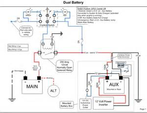 rv battery schematic free wiring diagram images